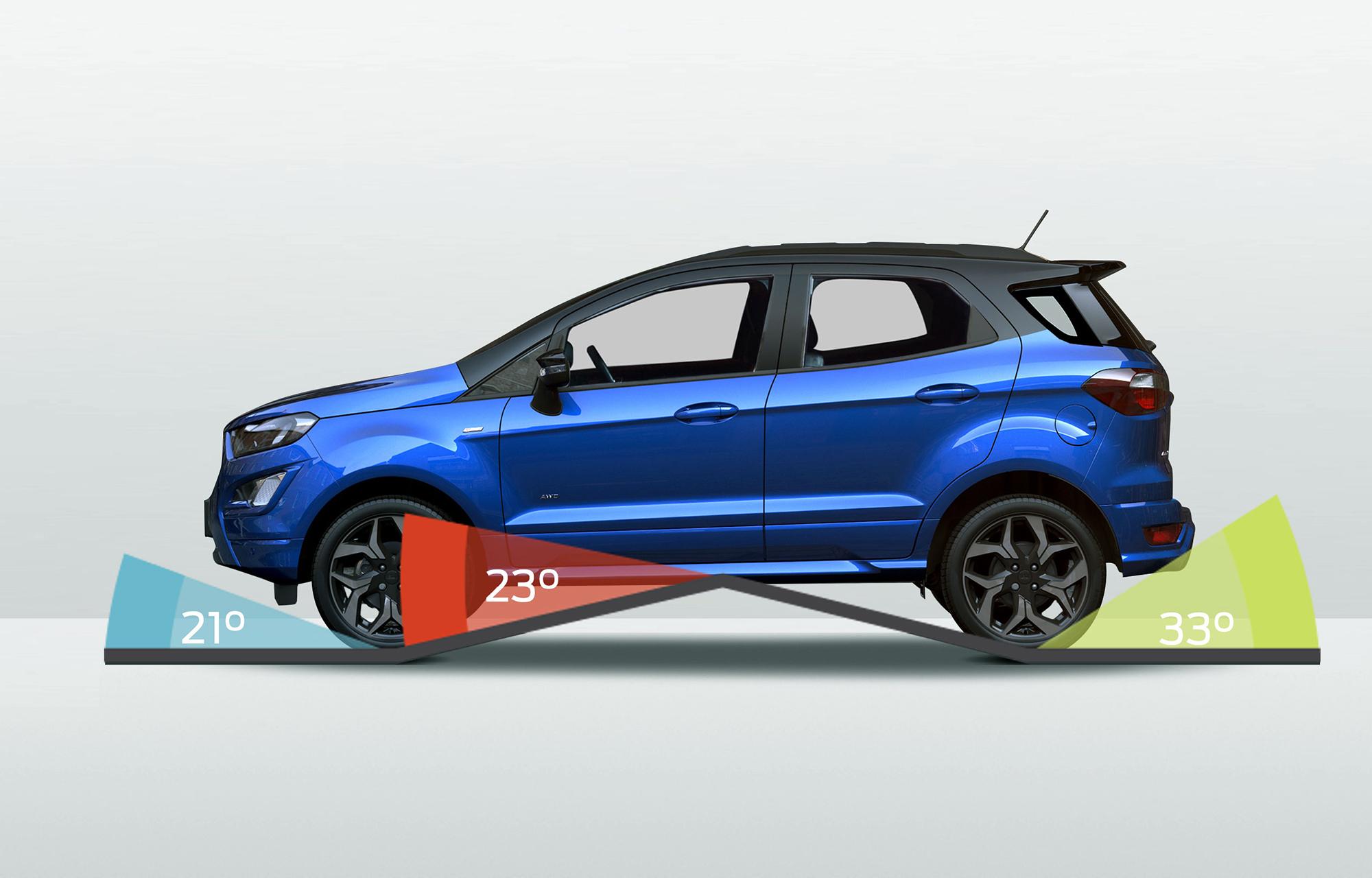 Ford EcoSport vinkel ned til modsatte hjul